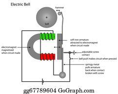 vector stock simple electric motor illustration clipart rh gograph com