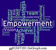 words related to empowerment