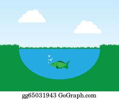 aquaticvertebrate #backdrop #background #exterior #fish #fishpond #koi  #koifish #koipond #lake #outdoor #outside #pond… | Portuguese water dog,  Koi pond, Water dog