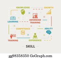 Geschicklichkeit des digitalen Marketings Werbung, Geschäft, Werbung,  Geschäft, Geschäftsprozess png   PNGWing