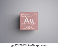 Clipart gold aurum transition metals chemical element of gold aurum transition metals chemical element of mendeleevs periodic table urtaz Images