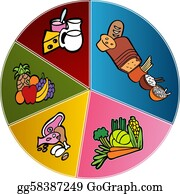 Food Plate Clip Art Royalty Free Gograph