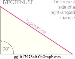 Right Angled Triangle Clip Art - Royalty Free - GoGraph