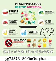 Nutrition Clip Art Royalty Free Gograph