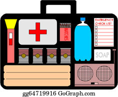 First Aid Kit Checklist - First Aid Kits and Supplies Australia