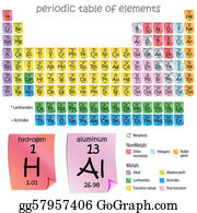 Periodic Table   Free Images at Clker.com - vector clip art online, royalty  free & public domain