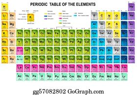 Free Clipart: Periodic Table   Magirly