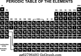 Periodic Table of Elements in Post-it Note Design   Post it notes, Free  clipart for teachers, Notes design