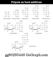Drawing - Polyols as food additives  Clipart Drawing gg80226399