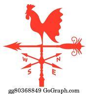 vector art rooster weather vane weathercock silhouette wind vane clip art Anemometer Clip Art