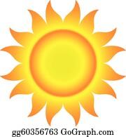 Sun Clip Art Royalty Free Gograph