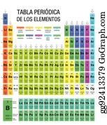 ... TABLA PERIODICA DE LOS ELEMENTOS  Periodic Table Of Elements In Spanish  Language  With The