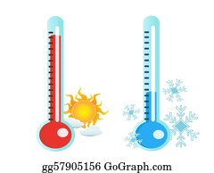 What Is The Cool Room Temperature In Celsius