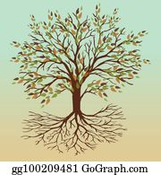 image about Tree of Life Printable identify Tree Of Daily life Clip Artwork - Royalty Cost-free - GoGraph