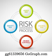 Risk Management Clip Art Royalty Free Gograph Risk assessment clipart clip art embed this art into your website risk management clip art royalty free
