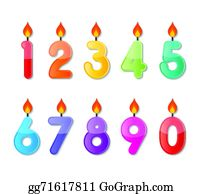 Birthday Candles Clip Art. Number Candles Clip Art. Birthday Clipart.